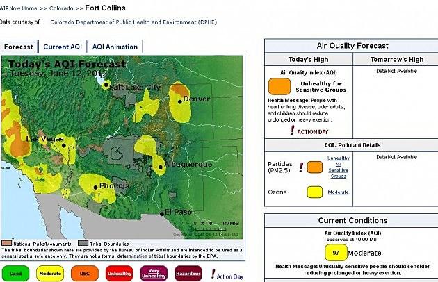High Park Fire Air Quality
