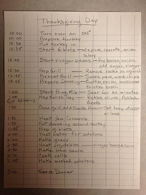 Todd's Father-in-Law's Thanksgiving To Do List