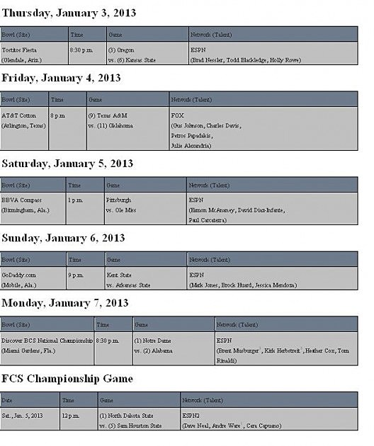 NCAA Football Games on TV